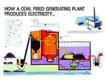 Coal plant poster